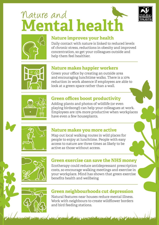 Natureposter